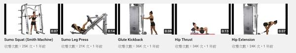 3大狂推健身Youtuber