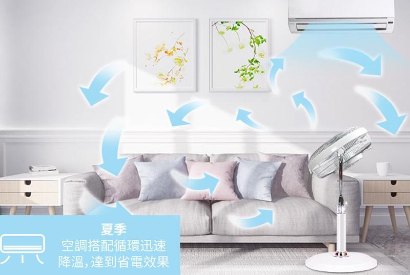 ▲3D海鷗片扇加上內旋專利設計,打造強勁但安靜的出風。即日起~7/31,原價$3880 特價$2880。( 圖片來源:Yahoo購物中心)