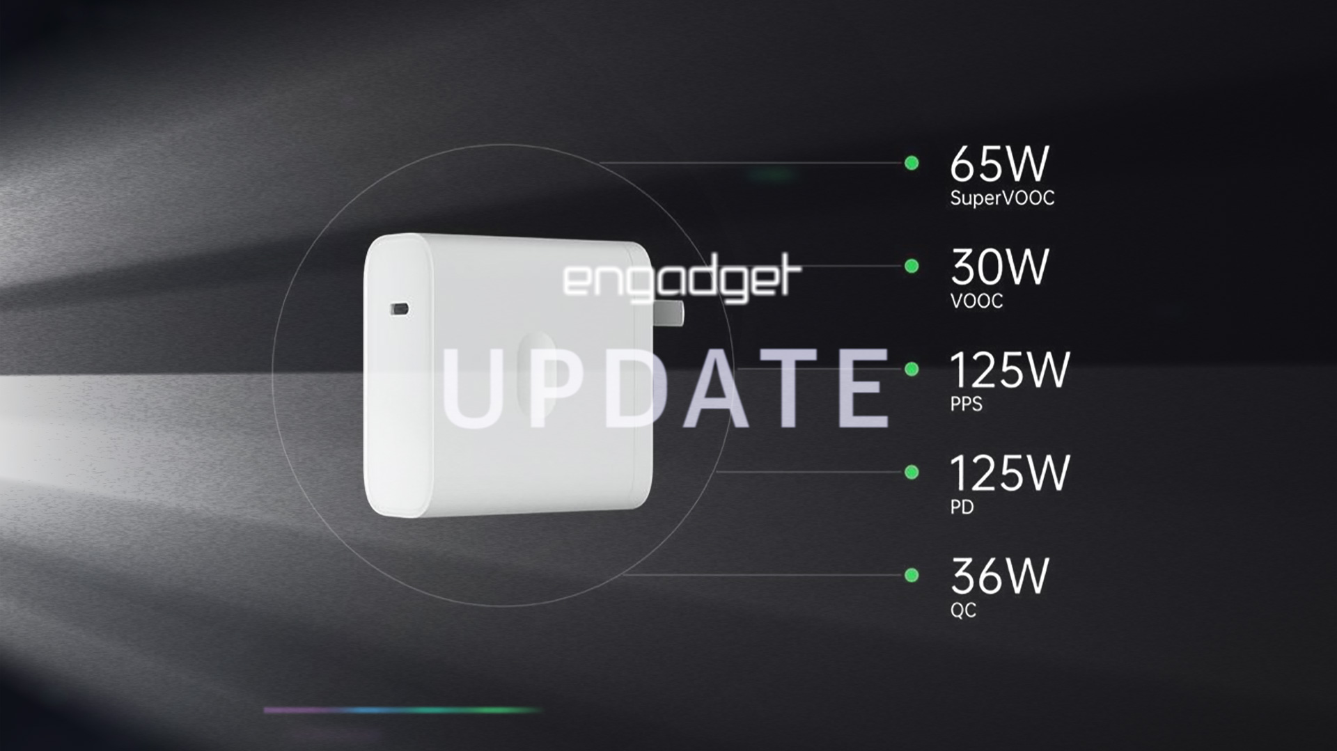 Engadget Update ep66