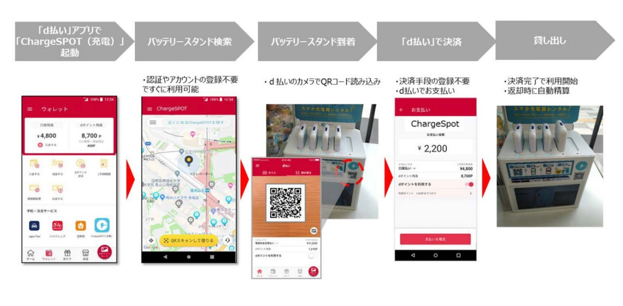 docomo ChargeSPOT