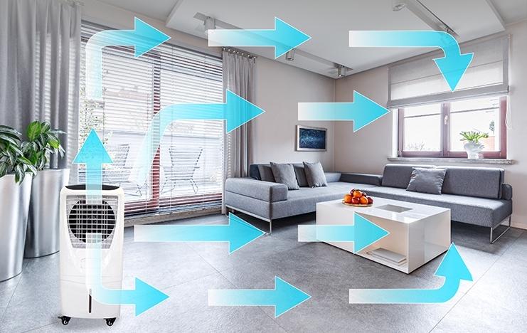 ▲移動式水冷氣一機抵多機,是新型態的空調選擇。即日起~7/31,原價$7999 特價$5999。( 圖片來源:Yahoo購物中心)