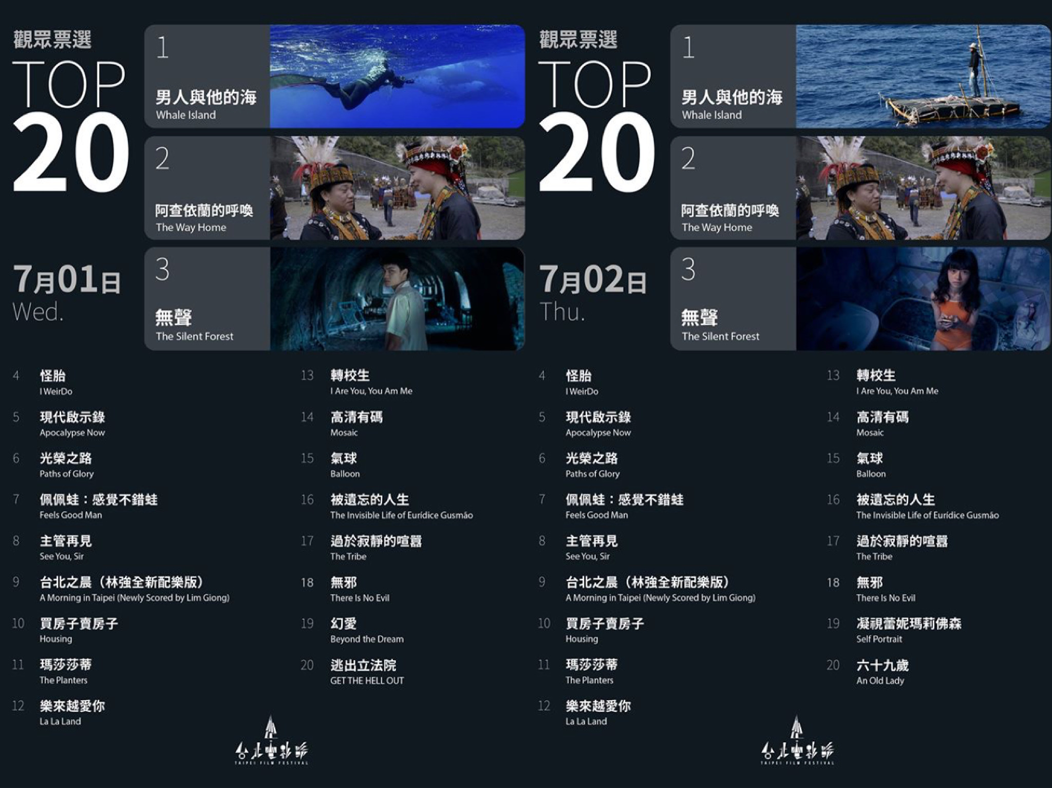 2020台北電影節觀眾票選