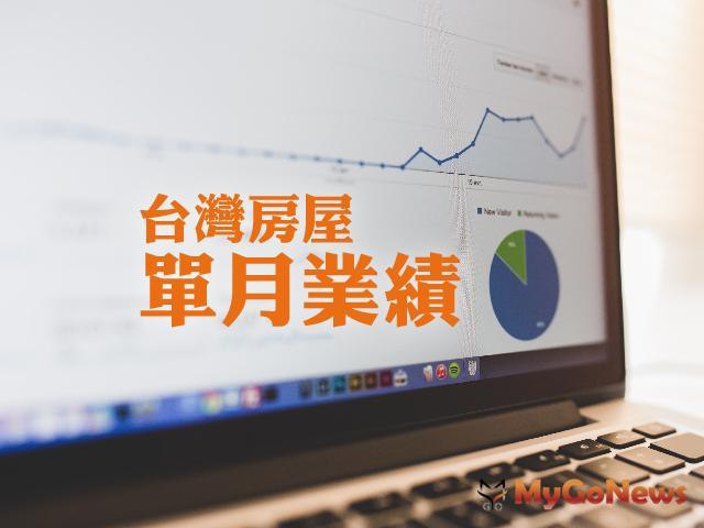 ▲台灣房屋:6月房市交易量年增31.2%,後疫情房市強強滾,房市量衝