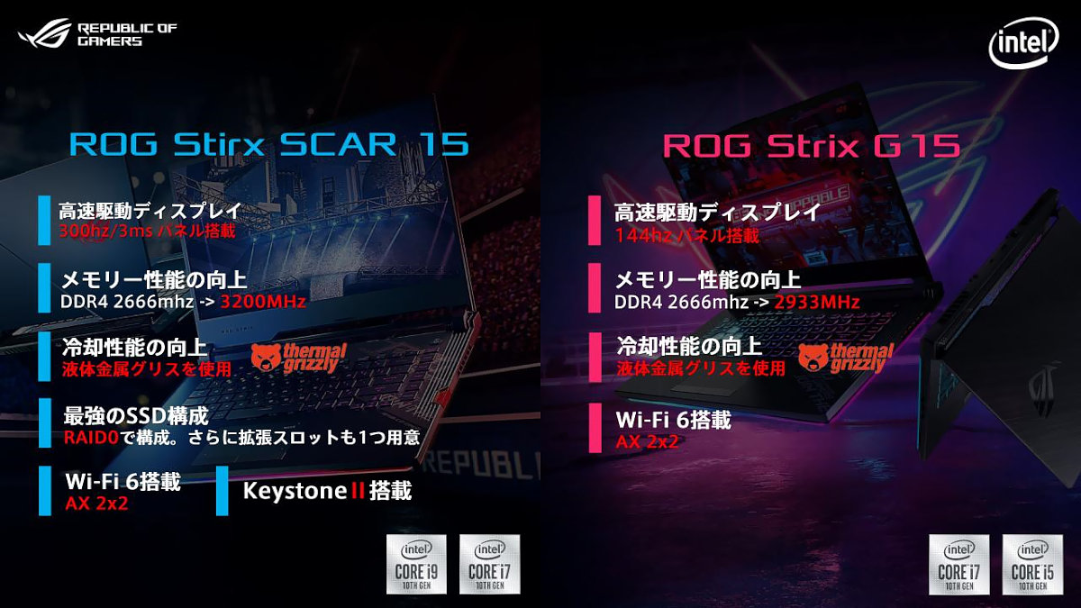 ROG Strix 2020