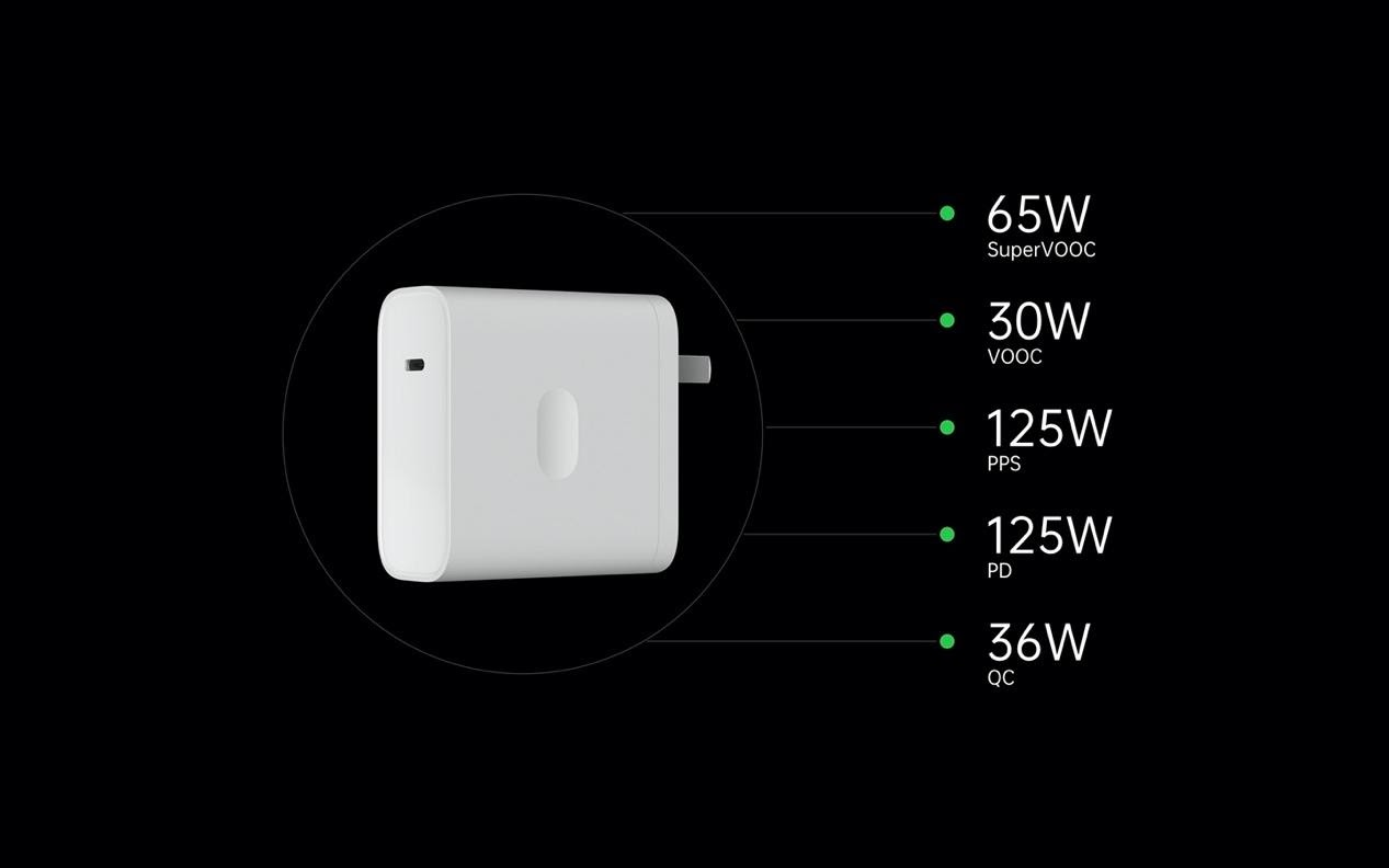 Oppo VOOC Fast Charging Solutions