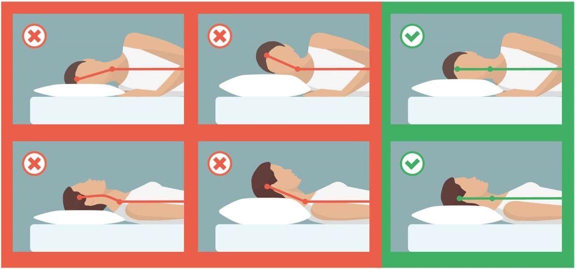 ▲睡眠過程中,枕頭應與身體保持水平直線,醫生建議依身型選購合適的枕頭。許嘉麟醫師提供