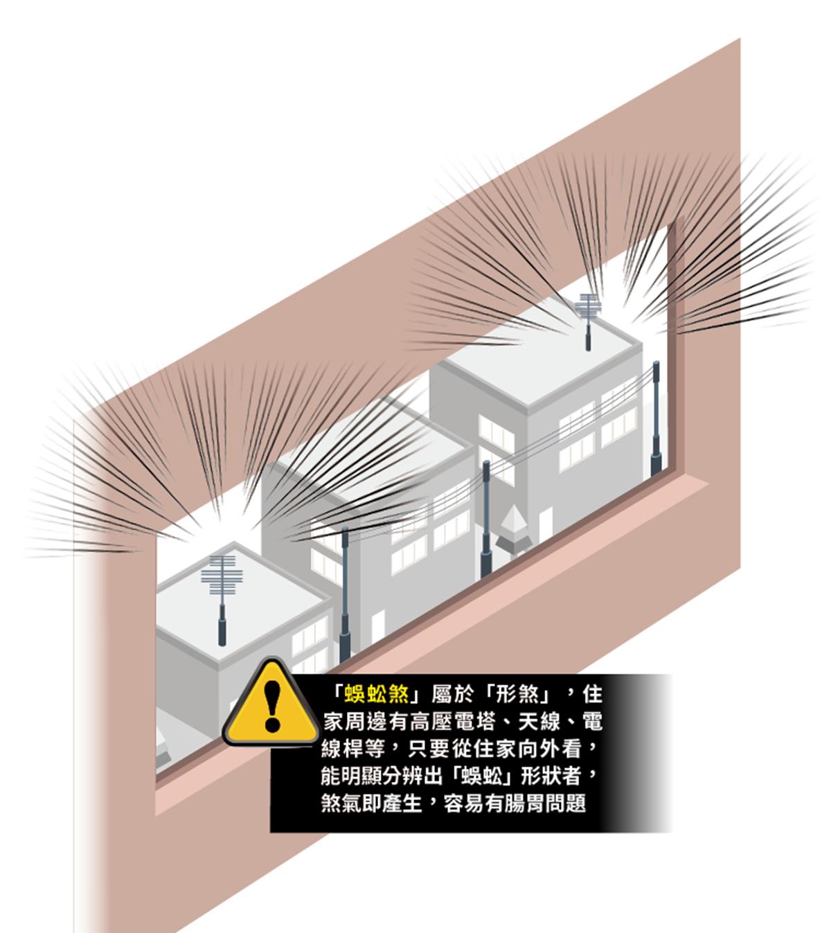 ▲從住家窗戶、陽台向外看,某些角度若剛好能明顯分辨出「蜈蚣」形狀時,即為「蜈蚣煞」。