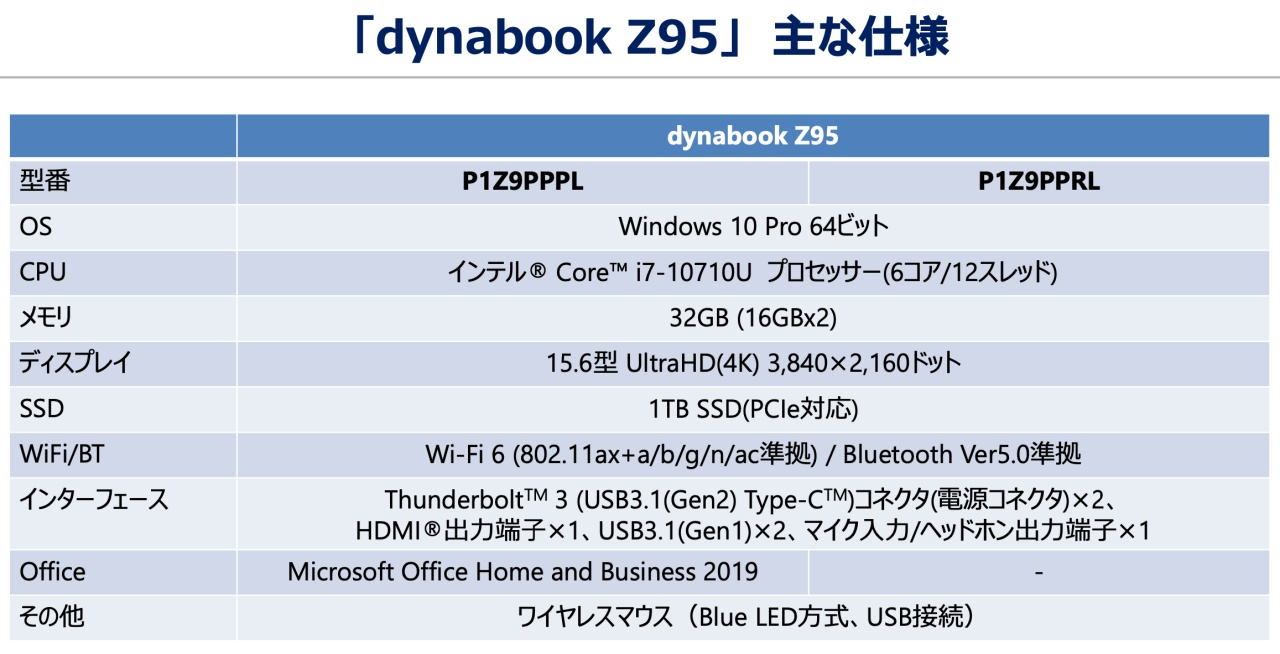Dynabook 8K
