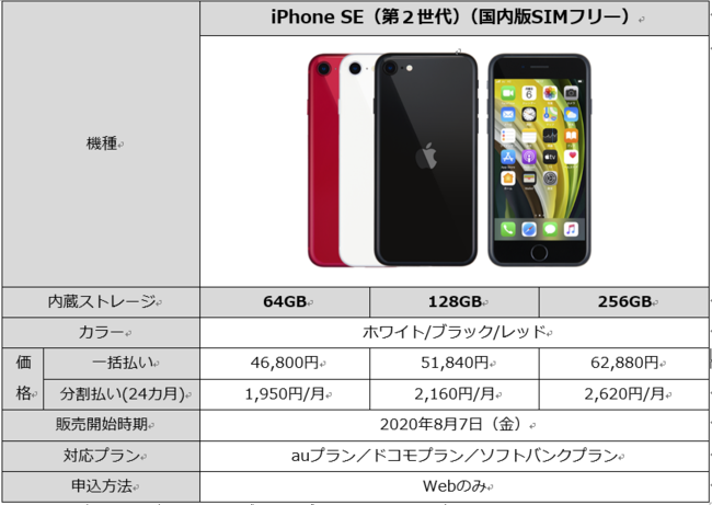 iPhone SE mineo