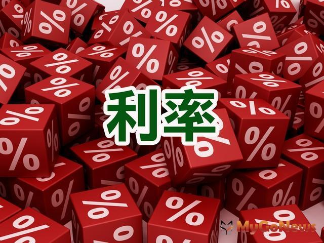 ▲第一銀行X台灣房屋 房貸大調查,購屋者選貸最在乎這件事
