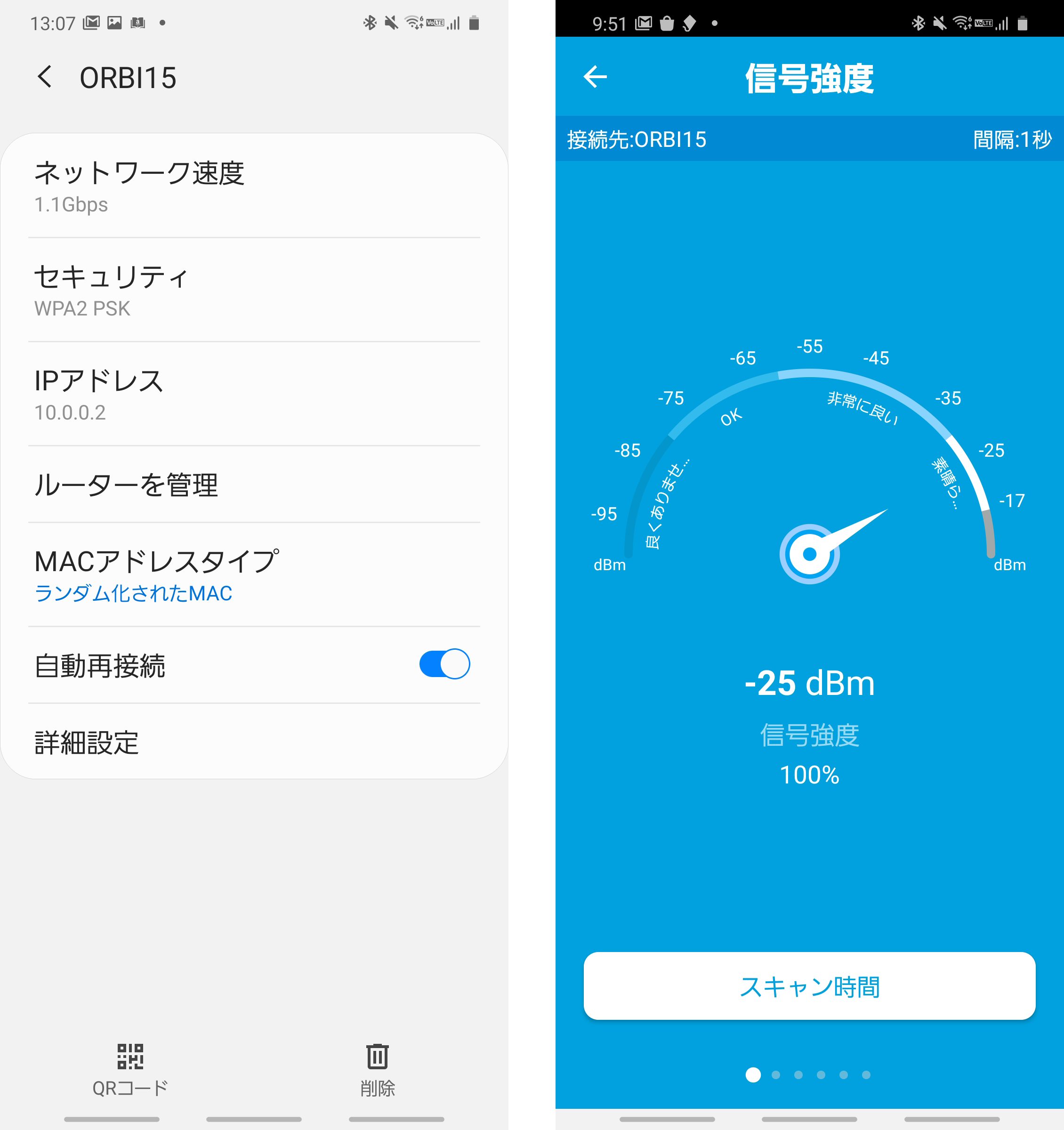 Netgear Orbi WiFi6