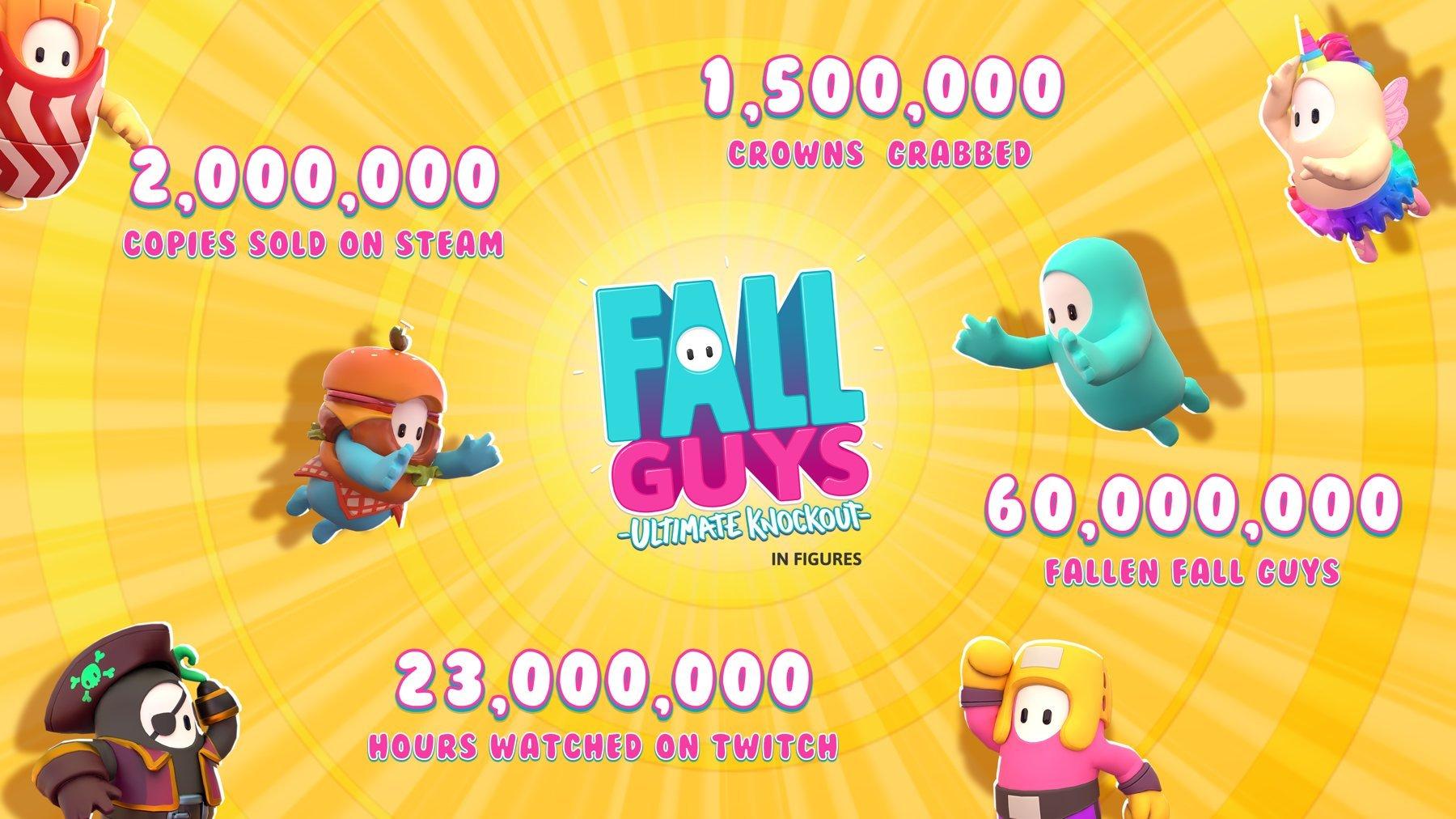 《Fall Guys》官方大數據