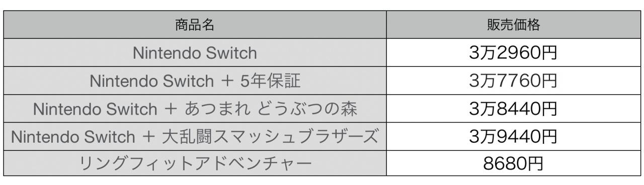 Nintendo Switch Nojima