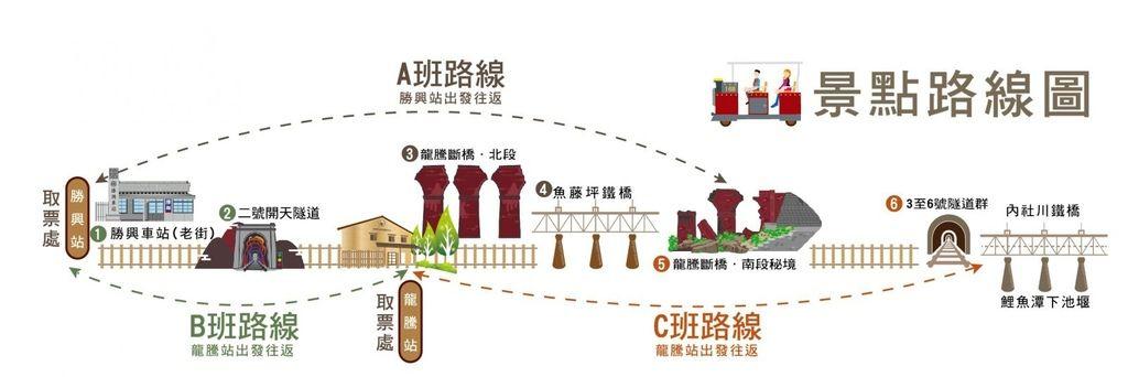 苗栗舊山線鐵道自行車~龍騰斷橋南段秘境