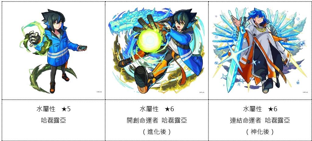 ▲動畫主角「哈磊露亞」將作為新限定角色於《怪物彈珠》登場