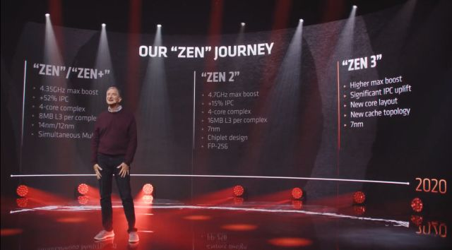 AMD's Ryzen 9 5900X