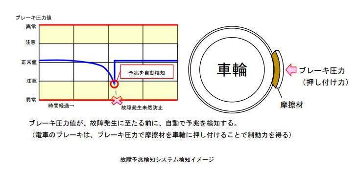 TokyoMetroCBM