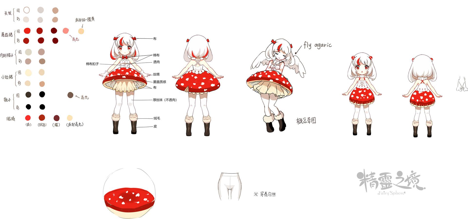 紅毒菇角色設計圖。