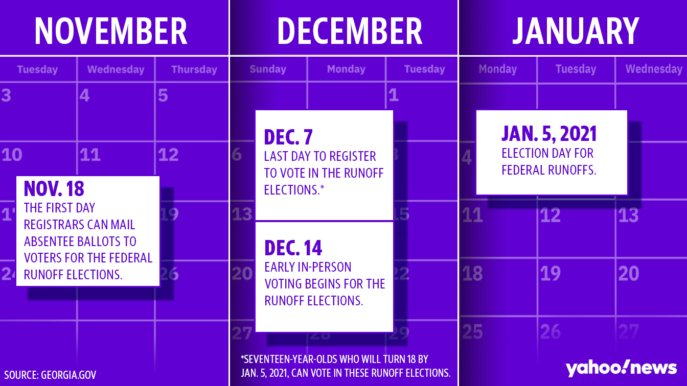 Georgia U.S. Senate runoff election calendar.