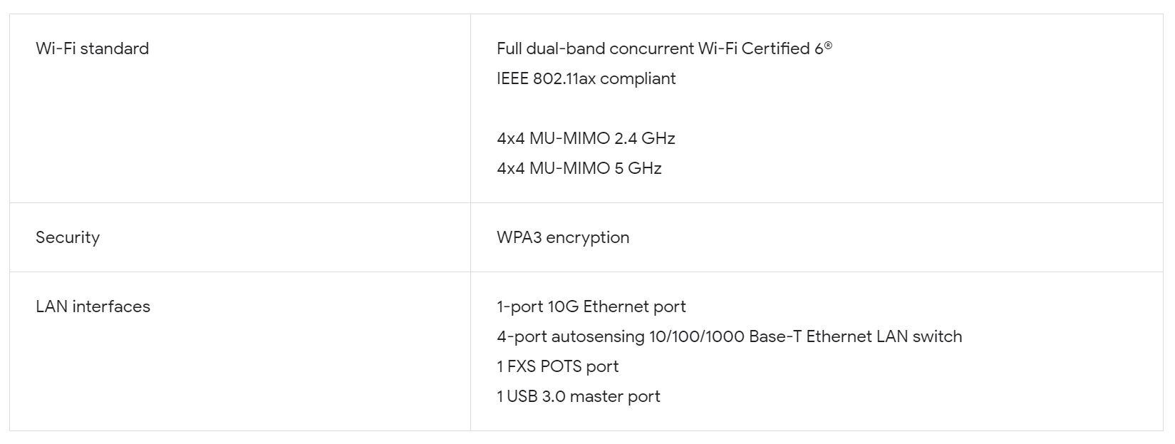 Google Fiber 2 Gbps
